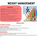 Go To Products Weight Management.