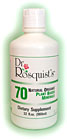 Dr. Rosquists Organic Trace Minerals